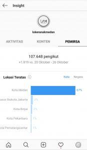 Insight-Loker-Anak-Medan